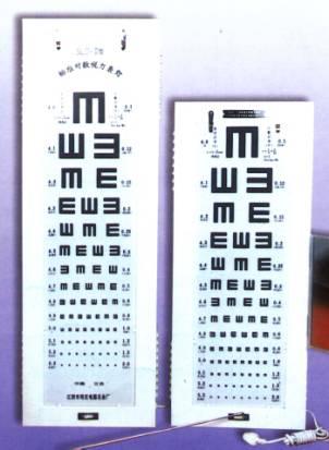 一, 用途:     本标准对数视力表灯适用于医院,学校,工矿